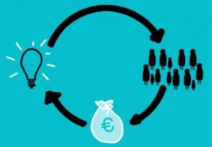 Crowdfunding-Campaign-Film-Seatzy-300x208